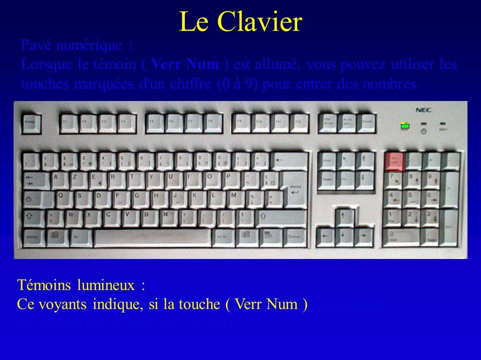 Le Clavier Pavé numérique :