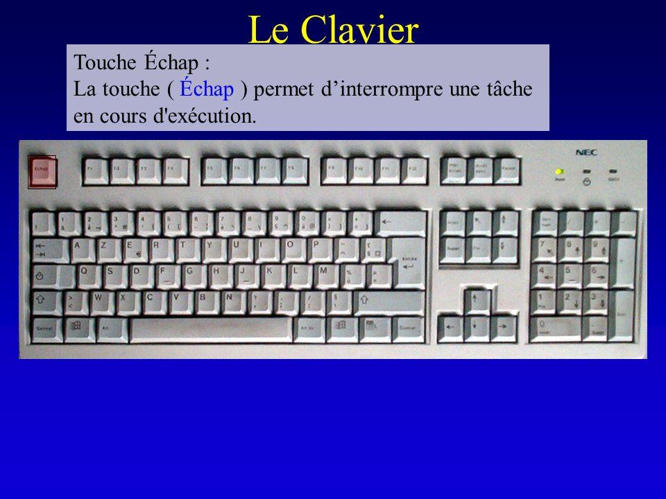 Le Clavier Touche Échap :