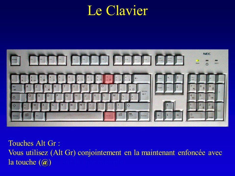 Le Clavier Touches Alt Gr :