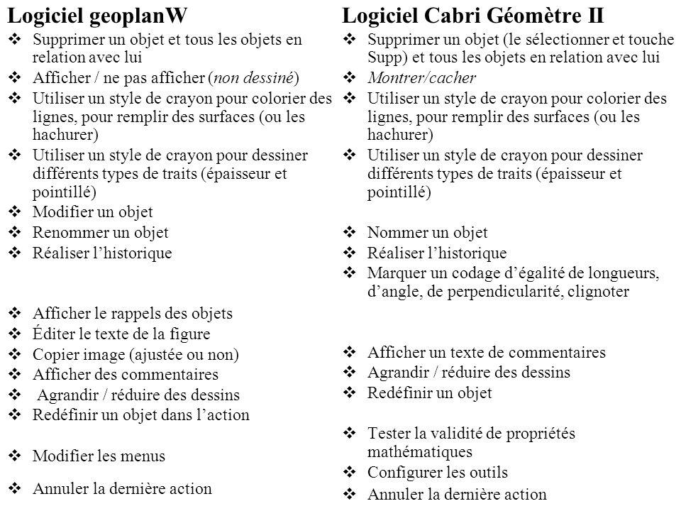 Logiciel Cabri Géomètre II