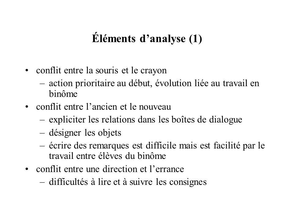 Éléments d'analyse (1) conflit entre la souris et le crayon