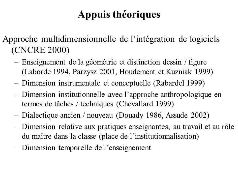 Appuis théoriquesApproche multidimensionnelle de l'intégration de logiciels (CNCRE 2000)