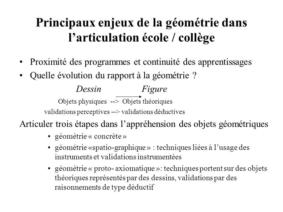 Principaux enjeux de la géométrie dans l'articulation école / collège