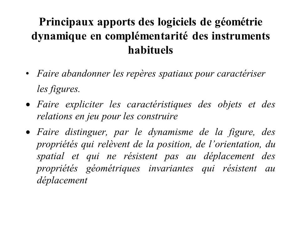 Principaux apports des logiciels de géométrie dynamique en complémentarité des instruments habituels