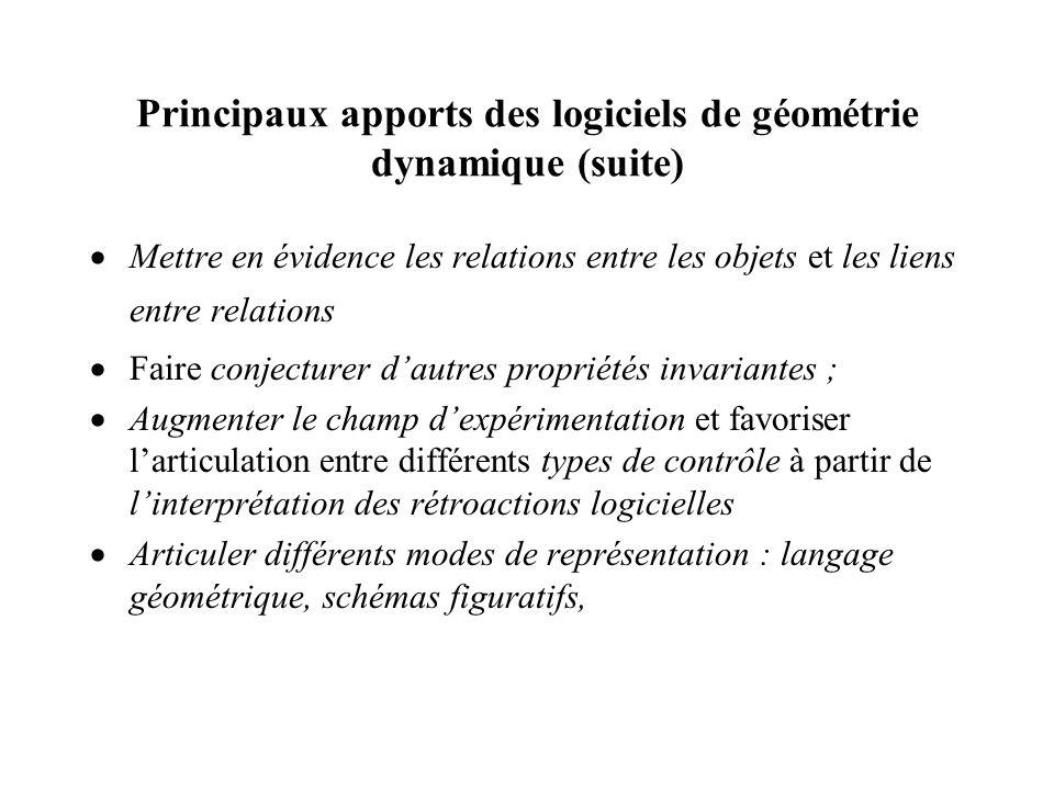 Principaux apports des logiciels de géométrie dynamique (suite)