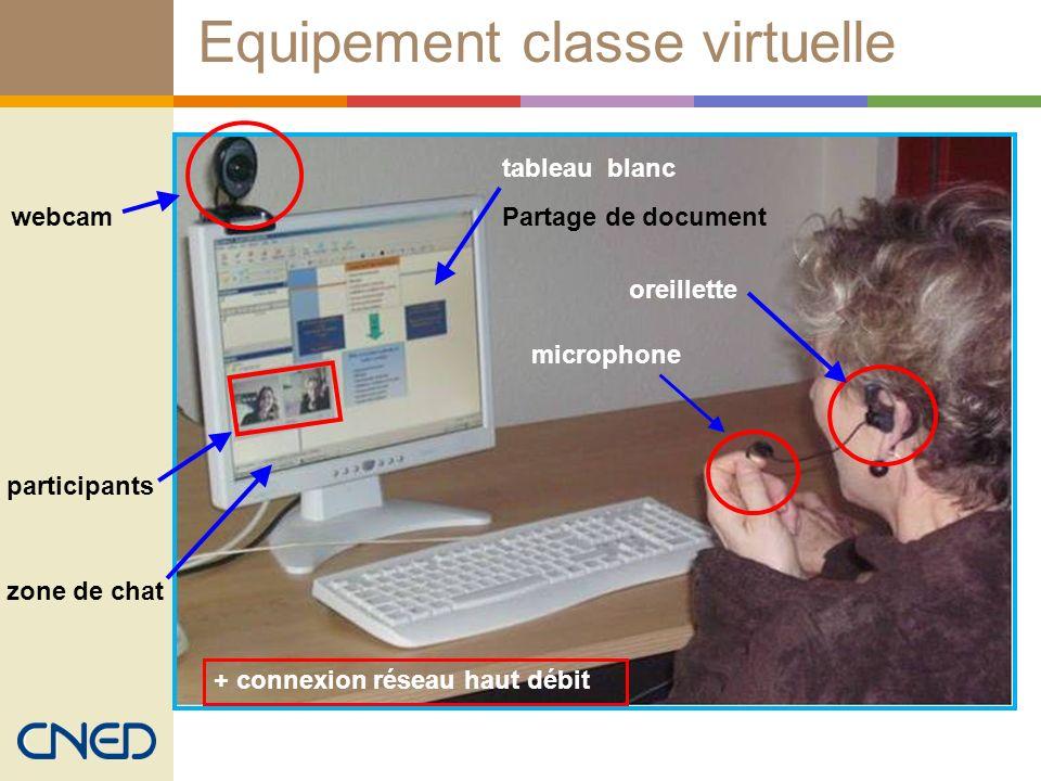 Equipement classe virtuelle