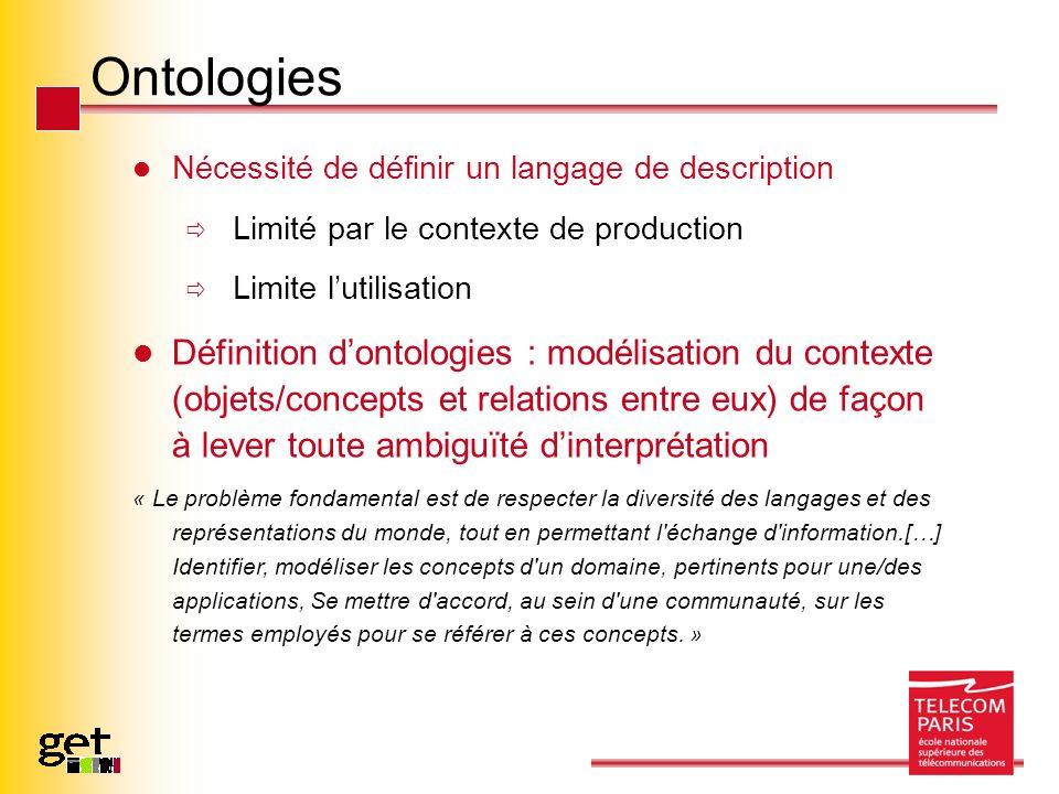 Ontologies Nécessité de définir un langage de description. Limité par le contexte de production. Limite l'utilisation.
