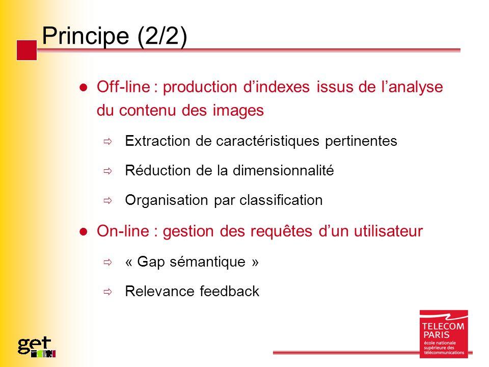 Principe (2/2) Off-line : production d'indexes issus de l'analyse du contenu des images. Extraction de caractéristiques pertinentes.