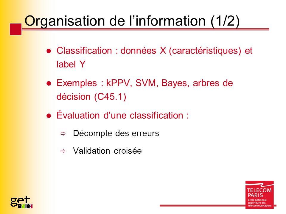 Organisation de l'information (1/2)