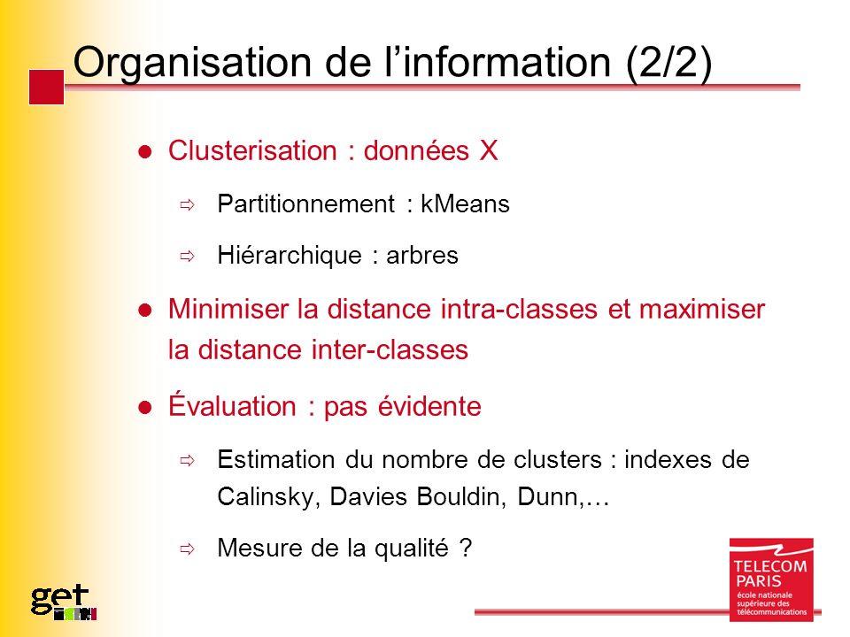 Organisation de l'information (2/2)