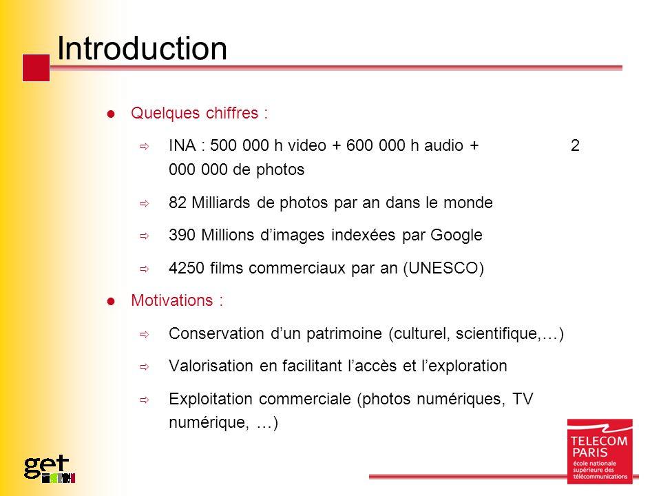 Introduction Quelques chiffres :