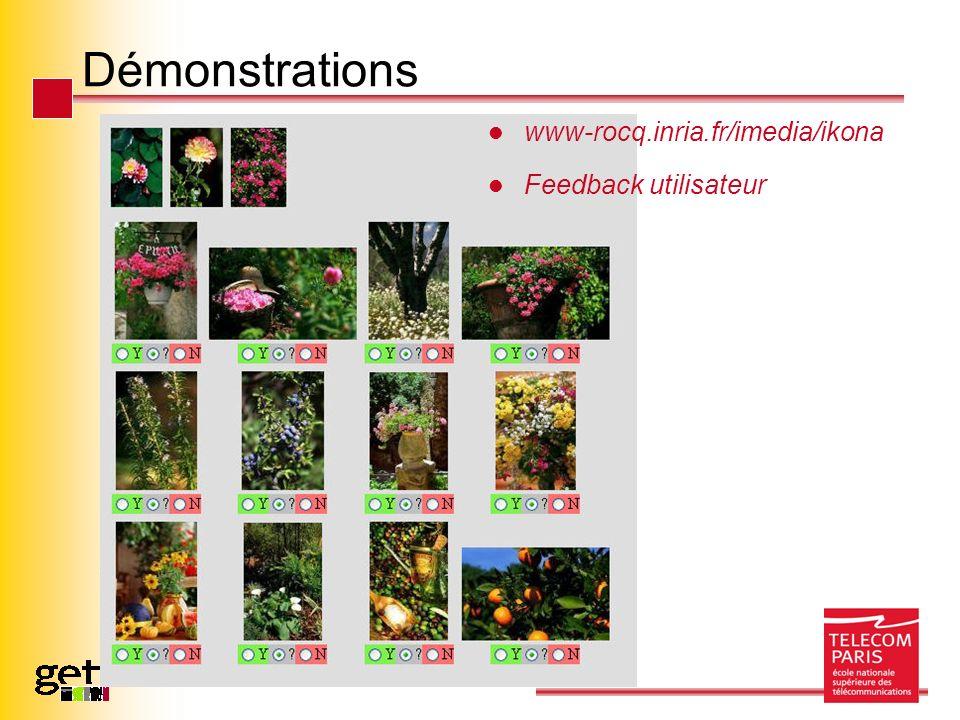 Démonstrations www-rocq.inria.fr/imedia/ikona Feedback utilisateur