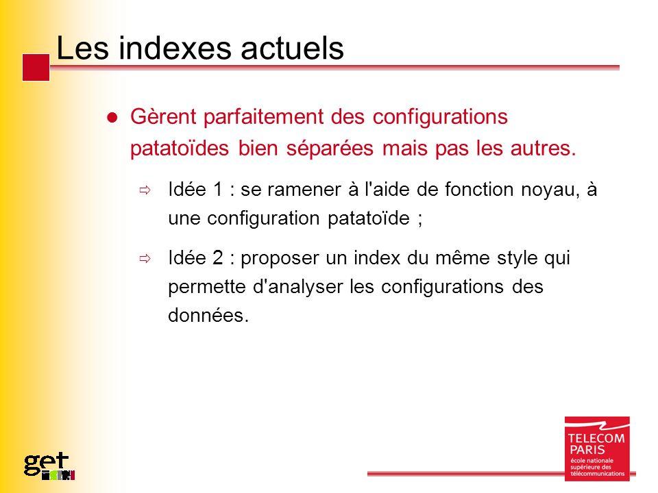 Les indexes actuels Gèrent parfaitement des configurations patatoïdes bien séparées mais pas les autres.