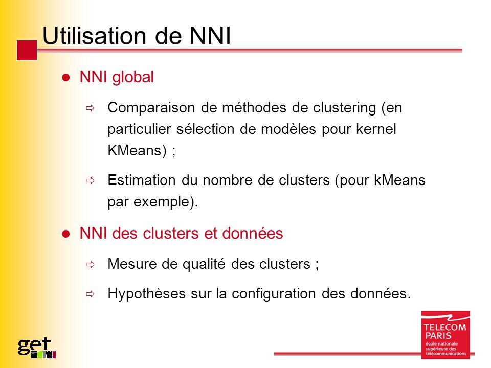 Utilisation de NNI NNI global NNI des clusters et données