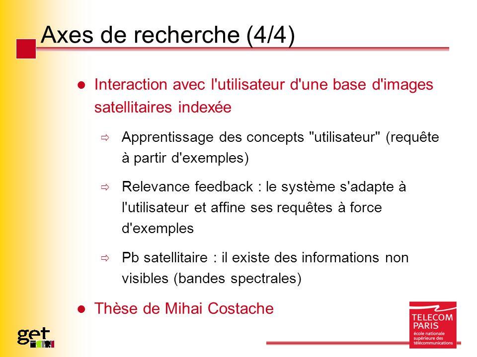 Axes de recherche (4/4) Interaction avec l utilisateur d une base d images satellitaires indexée.