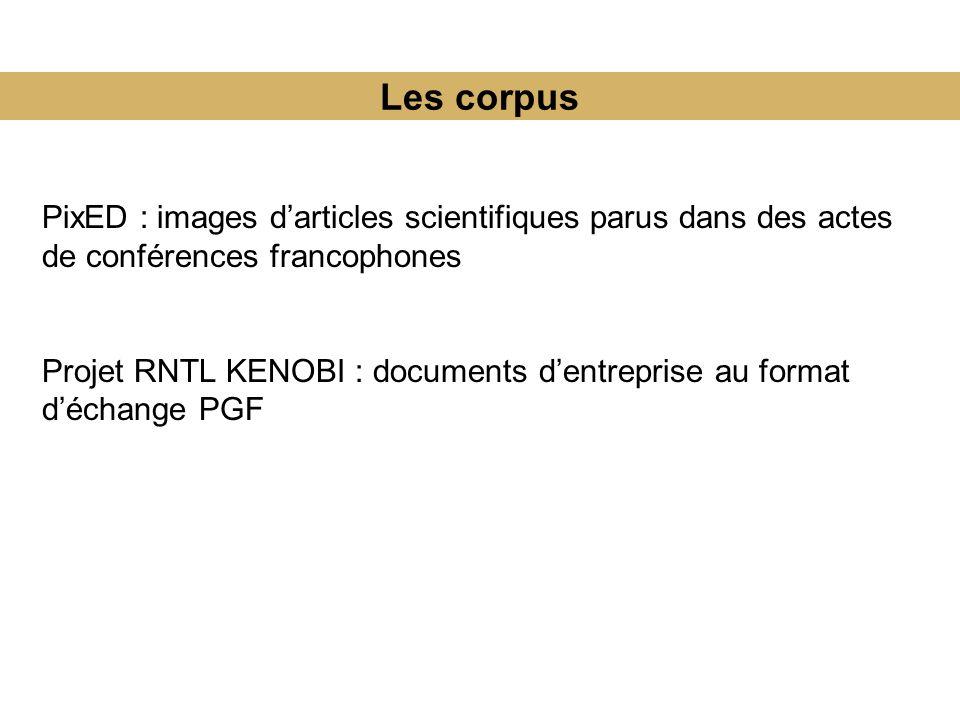 Les corpus PixED : images d'articles scientifiques parus dans des actes de conférences francophones.