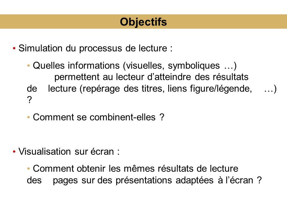 Objectifs Simulation du processus de lecture :