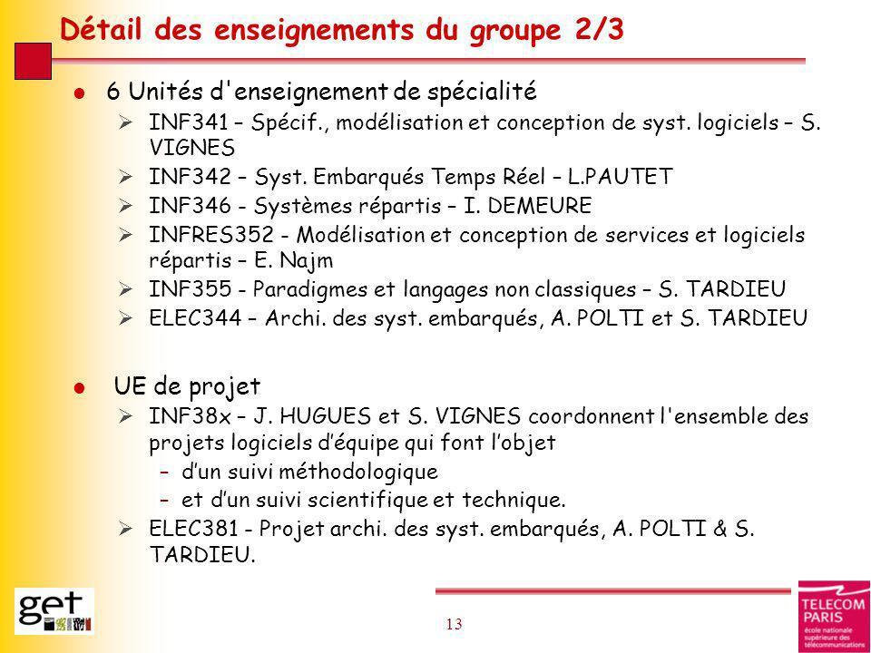Détail des enseignements du groupe 2/3