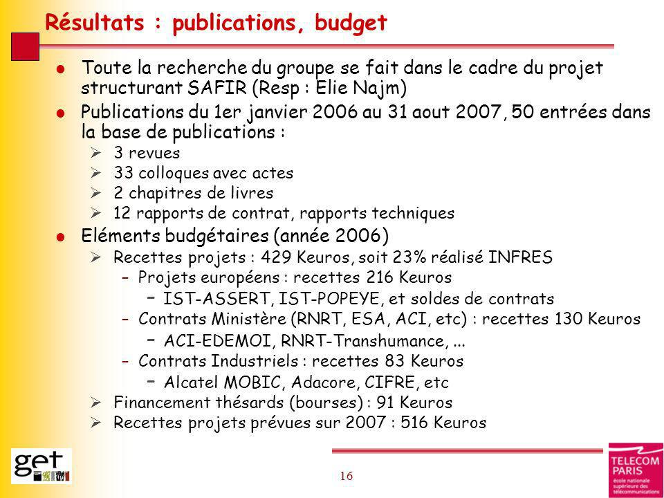 Résultats : publications, budget