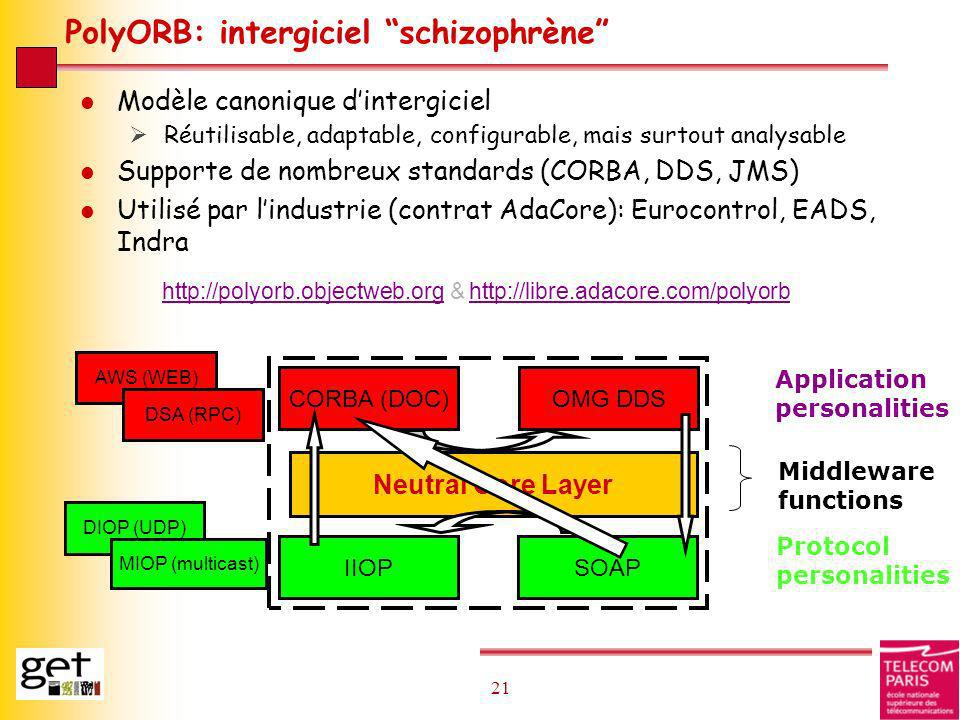 PolyORB: intergiciel schizophrène