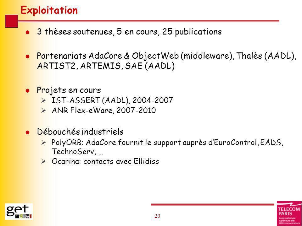 Exploitation 3 thèses soutenues, 5 en cours, 25 publications