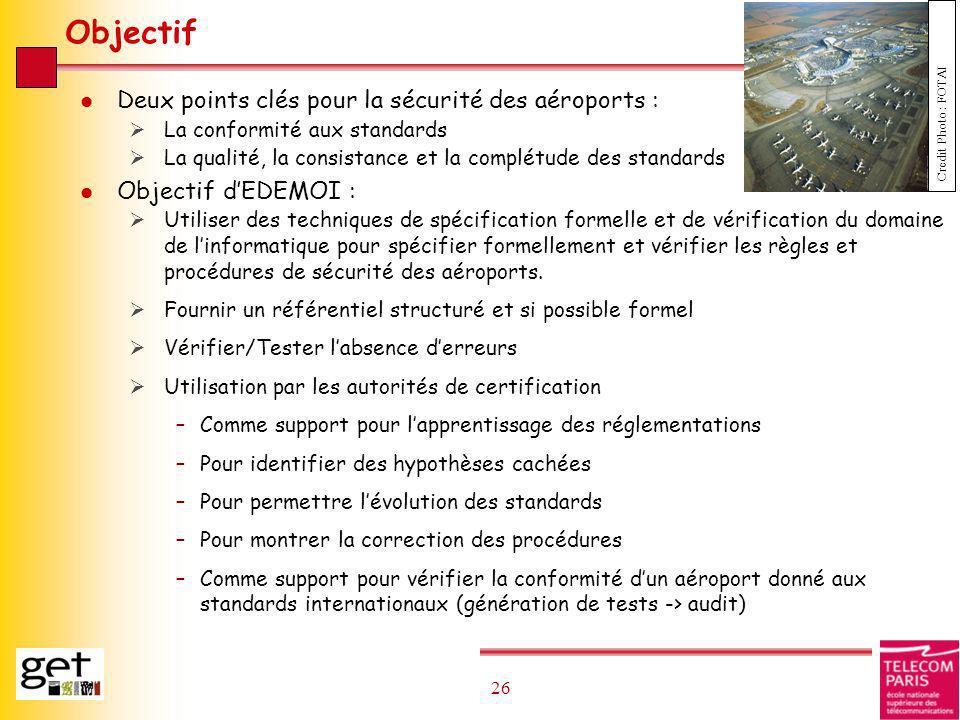 Objectif Deux points clés pour la sécurité des aéroports :