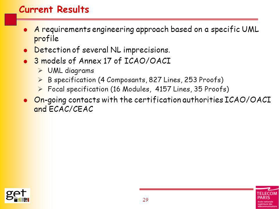 Current Results A requirements engineering approach based on a specific UML profile. Detection of several NL imprecisions.