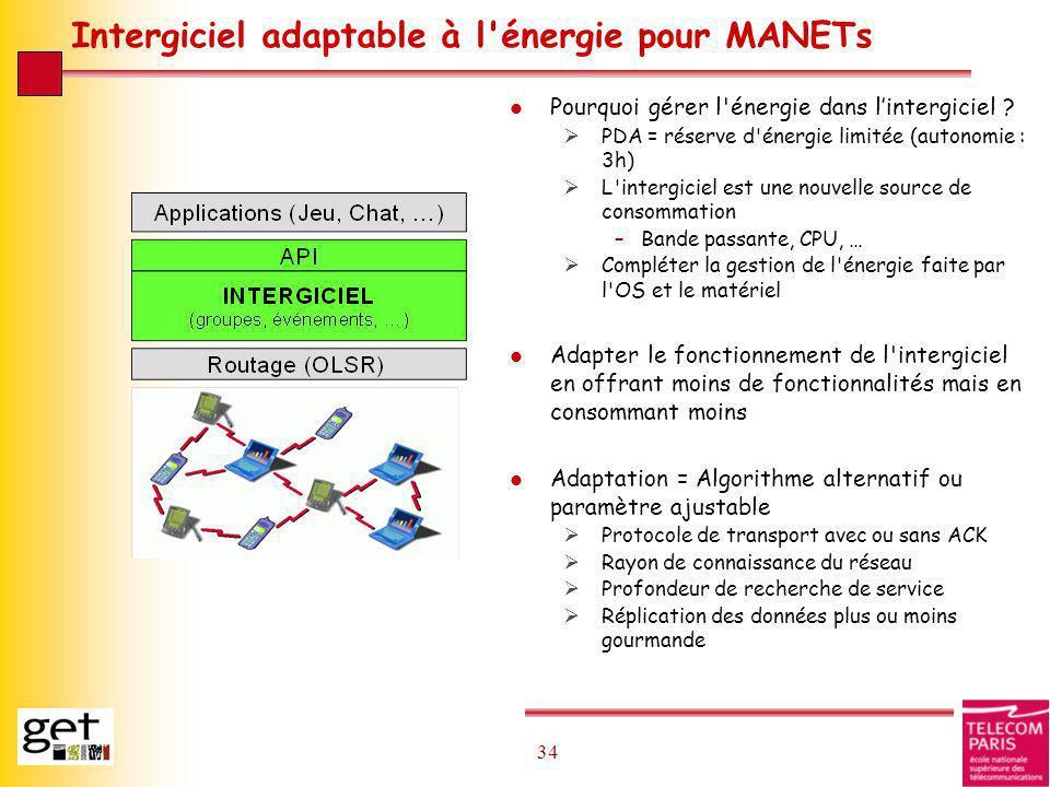 Intergiciel adaptable à l énergie pour MANETs