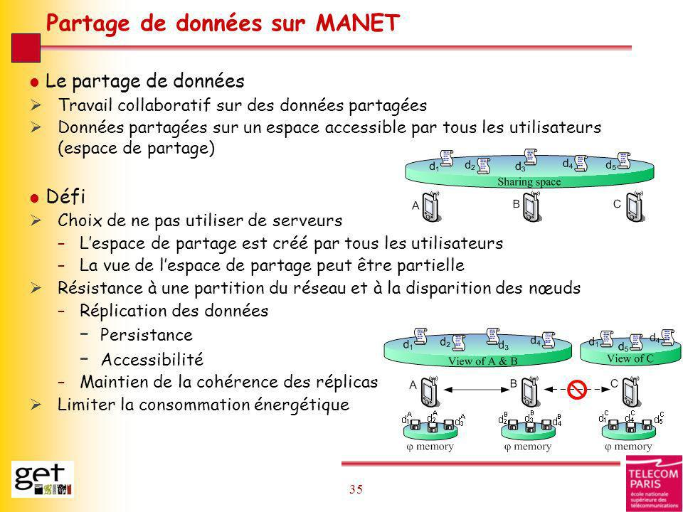 Partage de données sur MANET