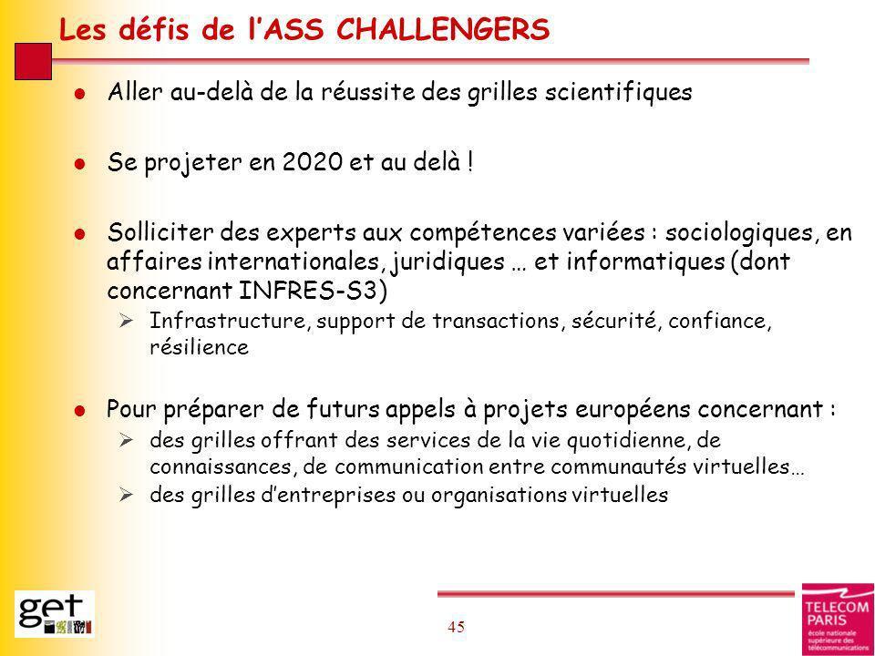 Les défis de l'ASS CHALLENGERS