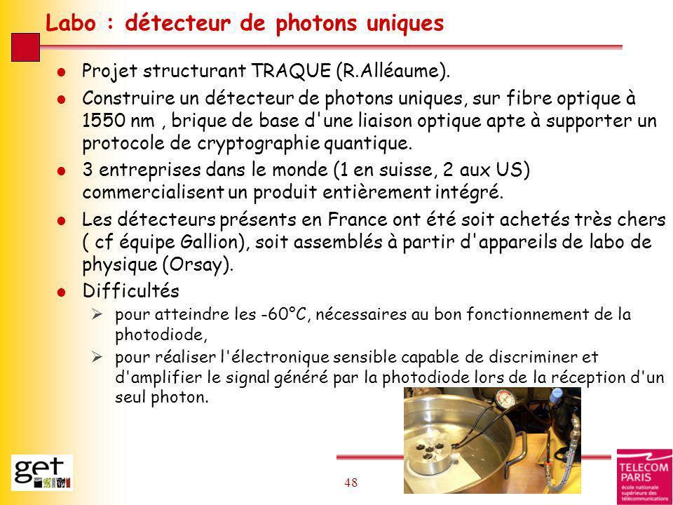 Labo : détecteur de photons uniques