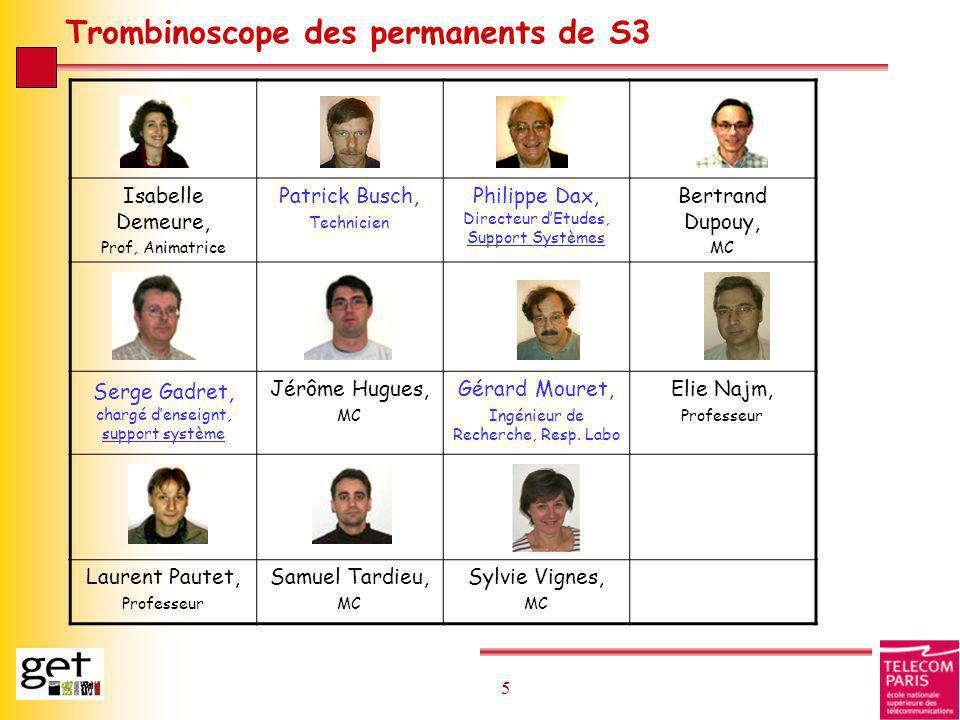 Trombinoscope des permanents de S3