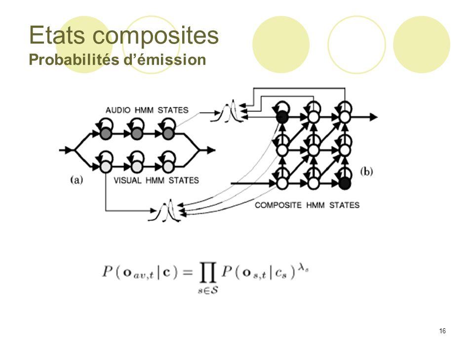 Etats composites Probabilités d'émission