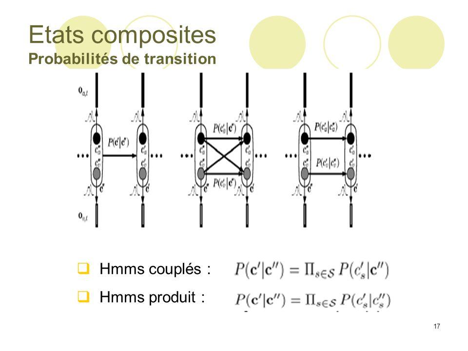 Etats composites Probabilités de transition
