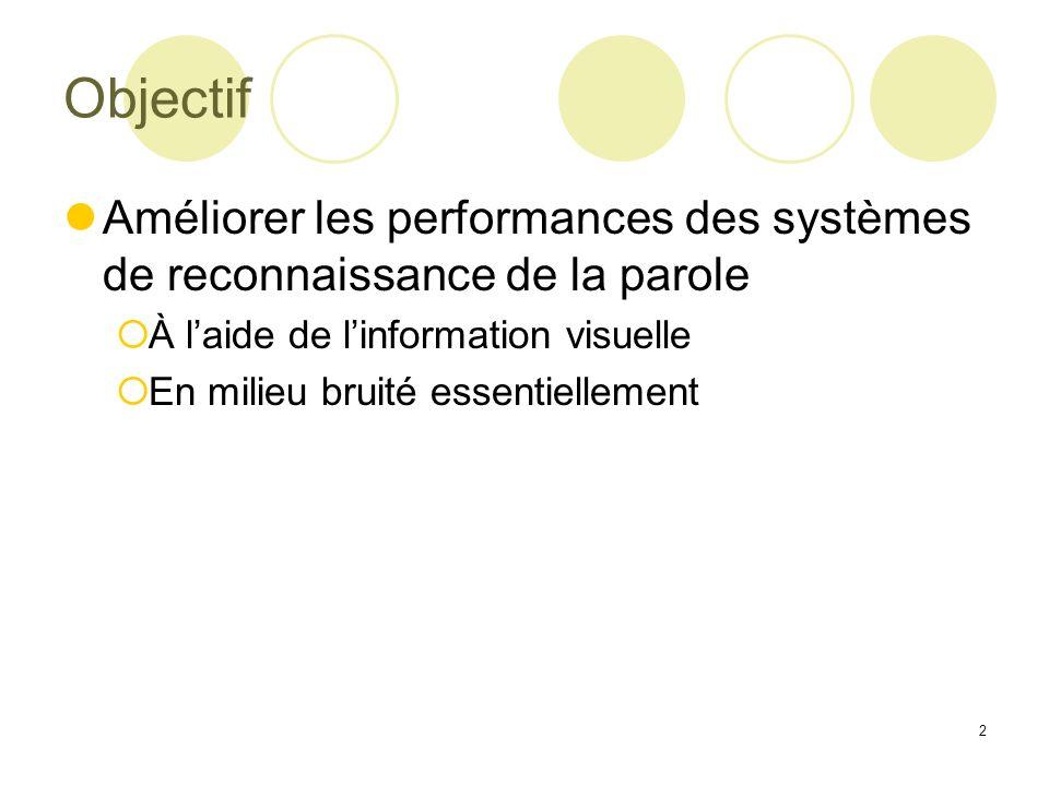 Objectif Améliorer les performances des systèmes de reconnaissance de la parole. À l'aide de l'information visuelle.