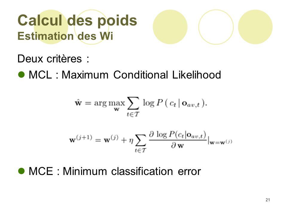 Calcul des poids Estimation des Wi