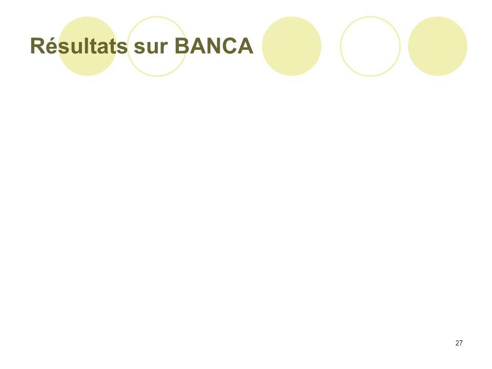 Résultats sur BANCA