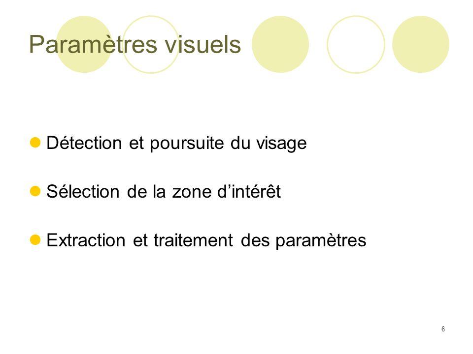 Paramètres visuels Détection et poursuite du visage