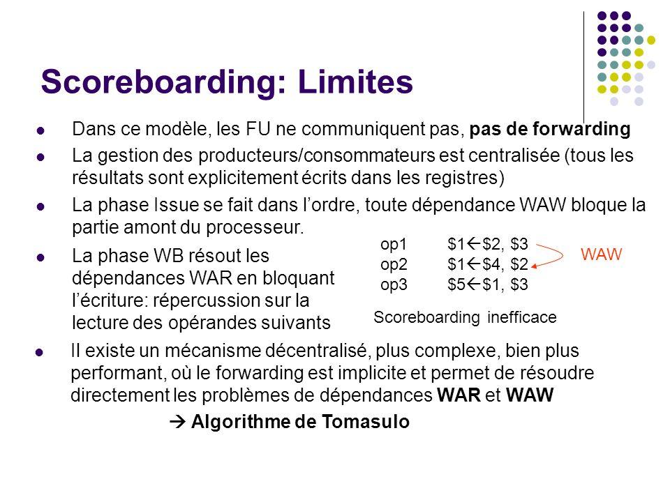 Scoreboarding: Limites