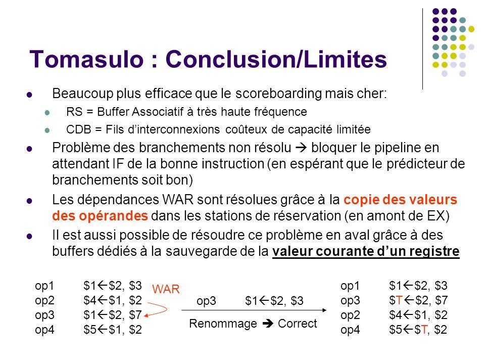 Tomasulo : Conclusion/Limites