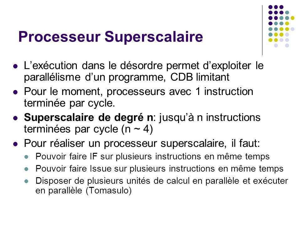 Processeur Superscalaire