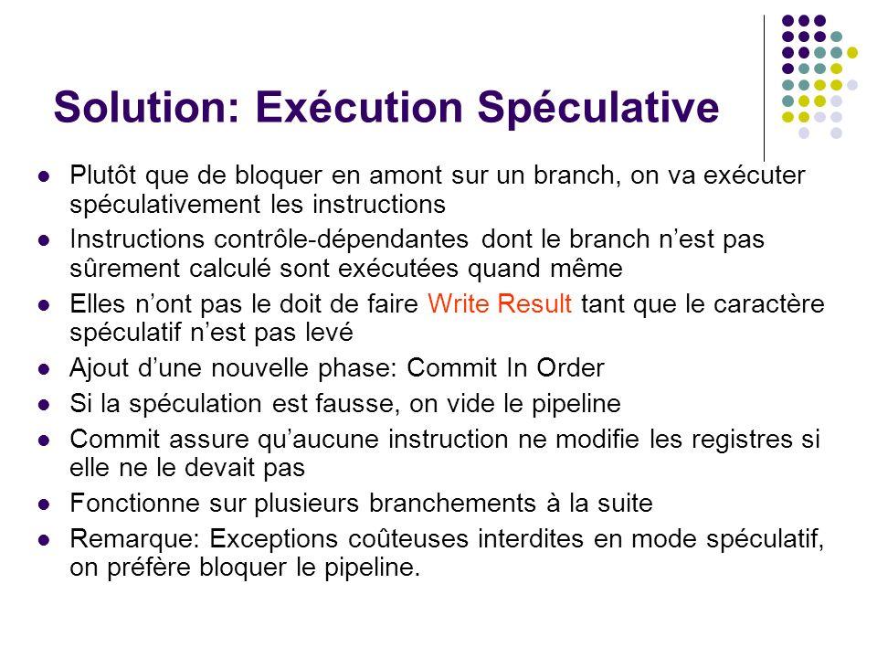 Solution: Exécution Spéculative