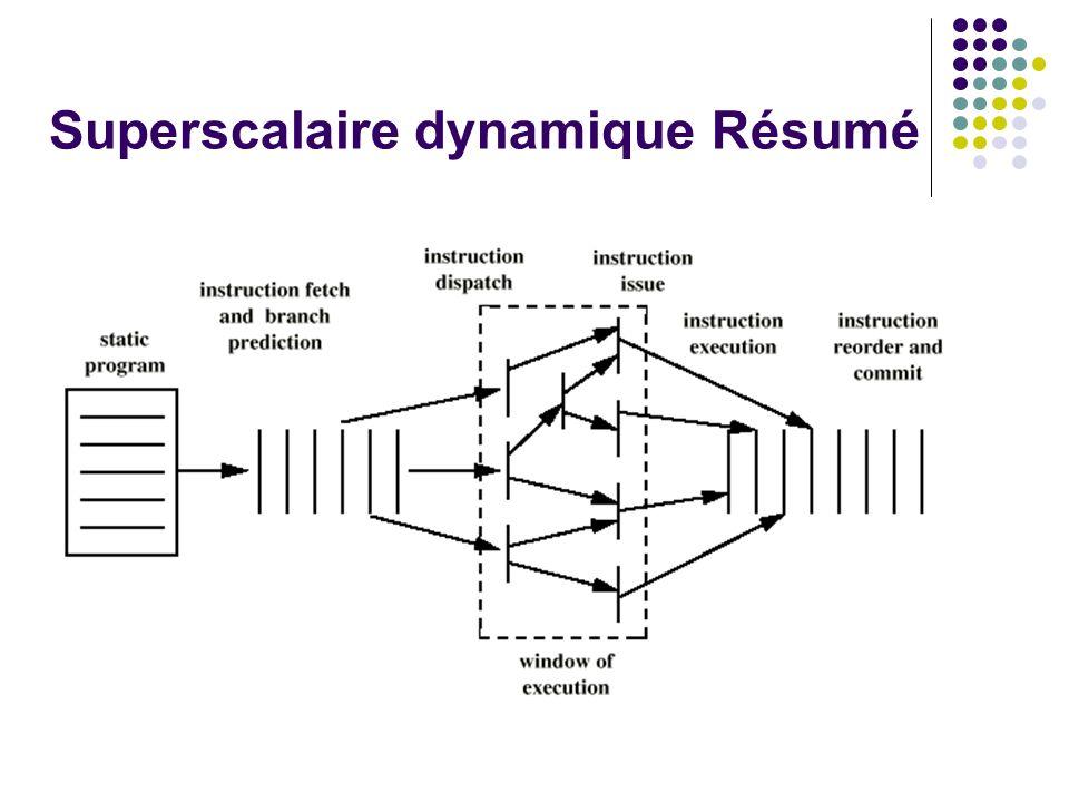 Superscalaire dynamique Résumé