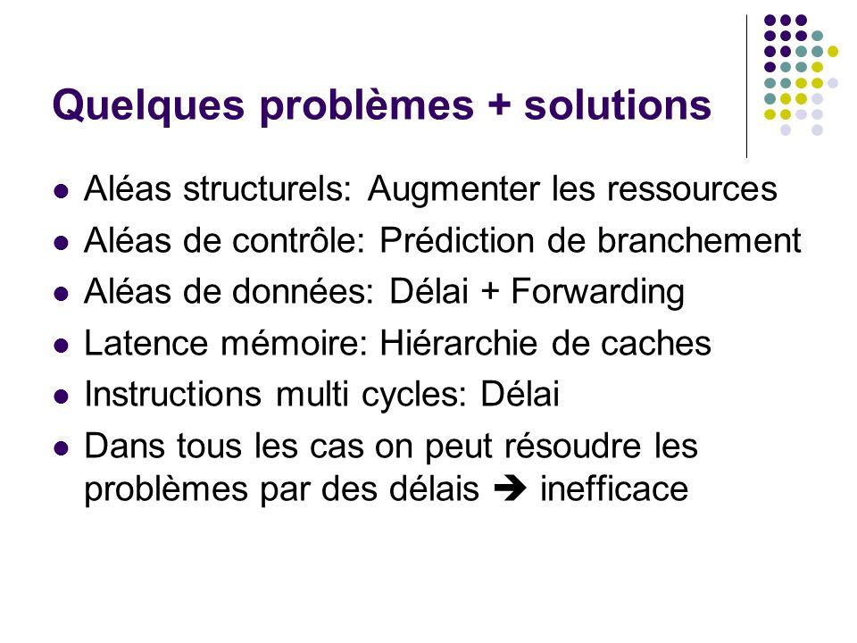 Quelques problèmes + solutions