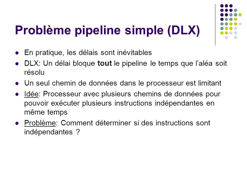 Problème pipeline simple (DLX)