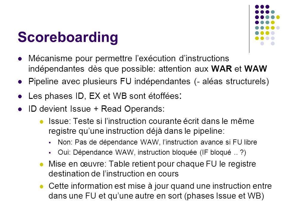 Scoreboarding Mécanisme pour permettre l'exécution d'instructions indépendantes dès que possible: attention aux WAR et WAW.