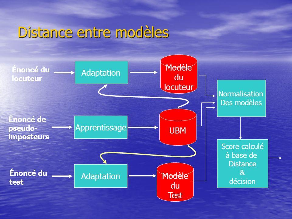 Distance entre modèles