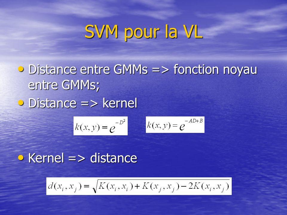 SVM pour la VL Distance entre GMMs => fonction noyau entre GMMs;