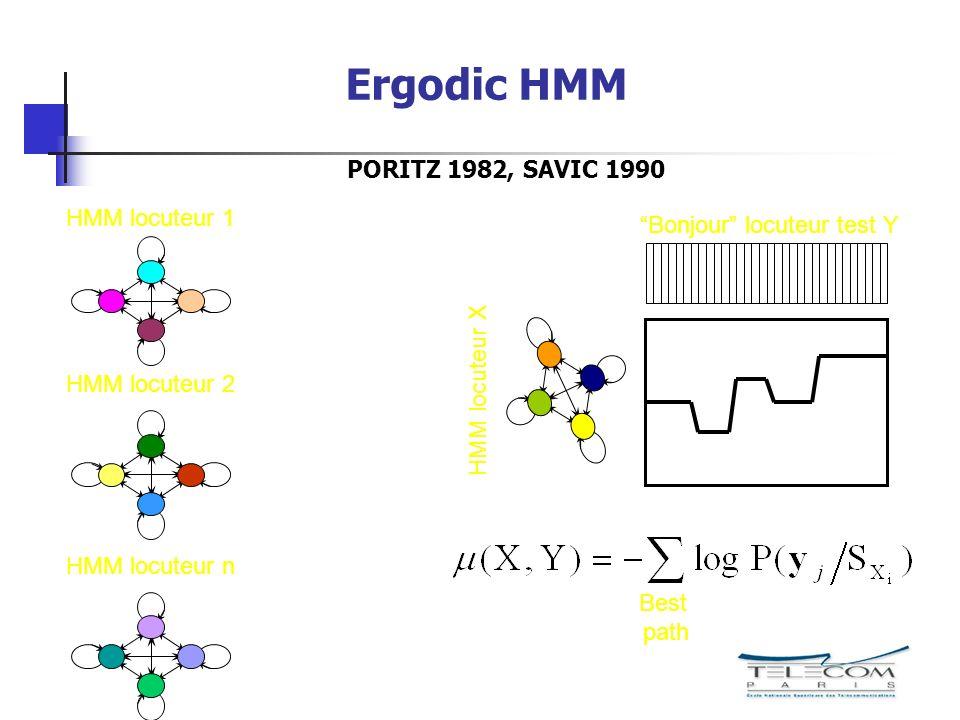 Ergodic HMM PORITZ 1982, SAVIC 1990 HMM locuteur 1