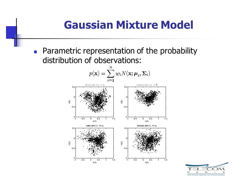 Gaussian Mixture Model